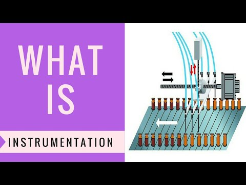 What is Instrumentation?