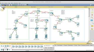 Redes Avanzadas: How to (rip + ospf + bgp)