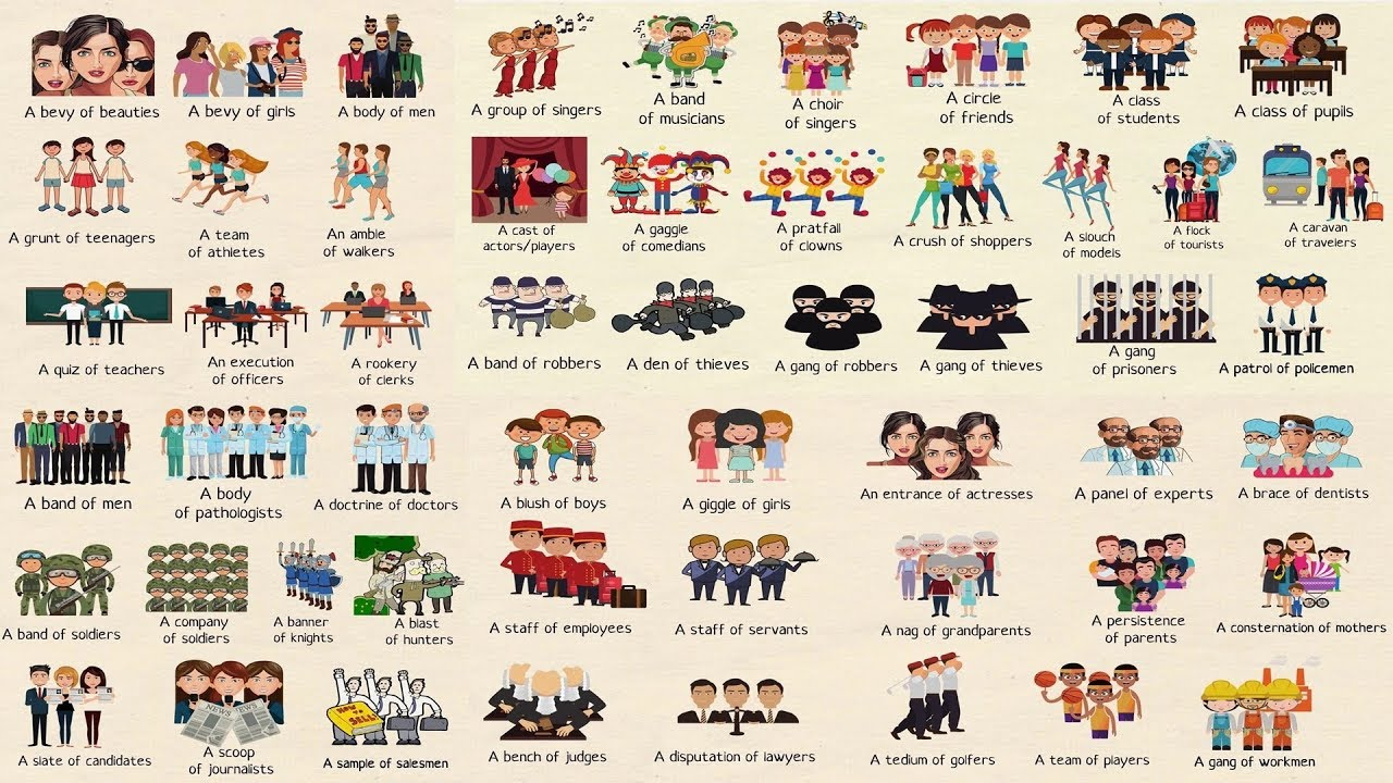 Groups of People: 50+ Collective Nouns for PEOPLE to