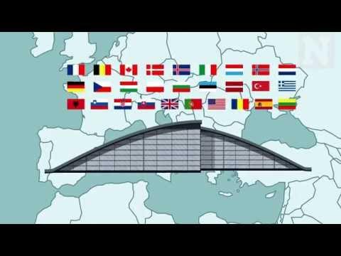 ¿Qué es la OTAN?