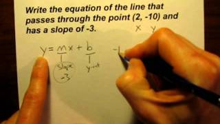 write the equation of a line given one point and the slope mov