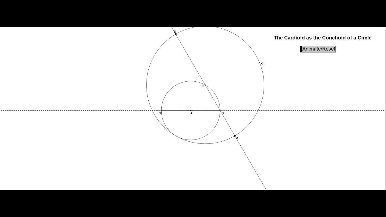Cardioid Conchoid Of A Circle