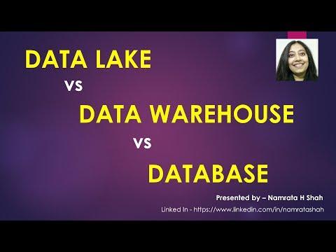 Database Vs Data Warehouse Vs Data Lake