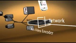 2010 05 21 Axis video encoder solutions