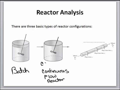 Mass Balances Reactor Models