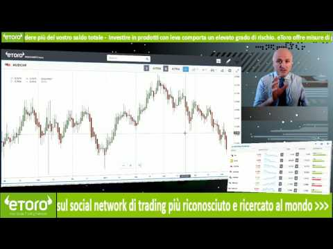 Analisi on Demand: Oil, Gold, EurUsd, GbpUsd, AudUsd e altri