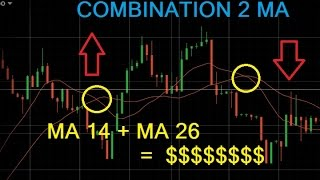 PERFECT COMBINATION MA14+MA26 | easy tutorial IQ OPTION STRATEGY new
