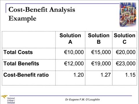 Problem Solving Techniques #7: Cost-Benefit Analysis - Youtube