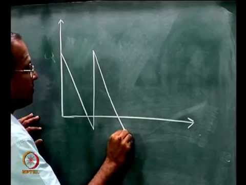 Mod-04 Lec-10 Inventory -- EOQ model graphs, with backordering