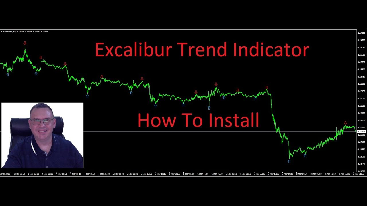 Excalibur Trend Indicator How To Install Youtube