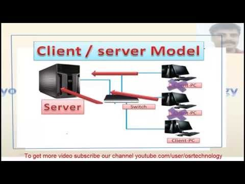 what is client server network in hindi   what is client server model in network