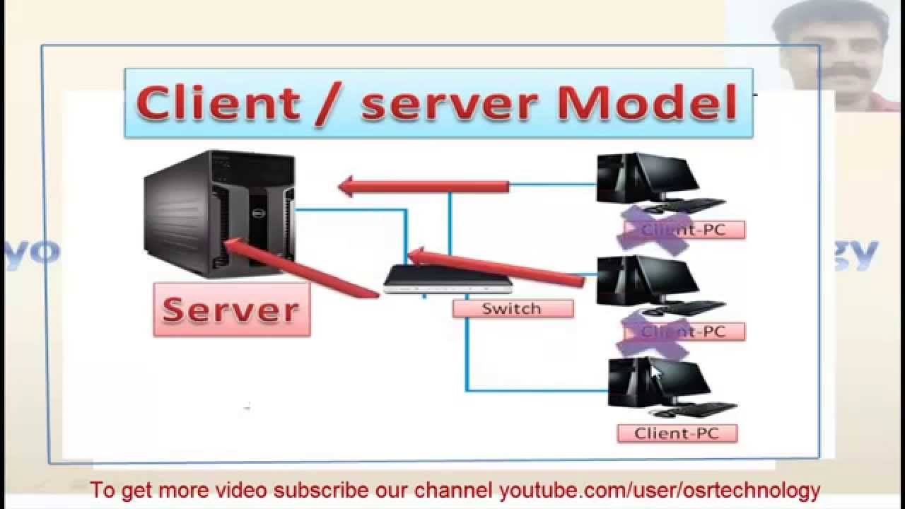 What is client server network in hindi what is client for Consul server vs client