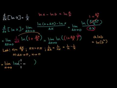 Proof of derivative of ln x