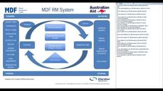 Introduction To The Dced Standard For Results Measurement Webinar With MDF