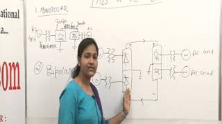 Types of  D. C. Link Lectur, BTech  by Ms. Apoorva Gupta.