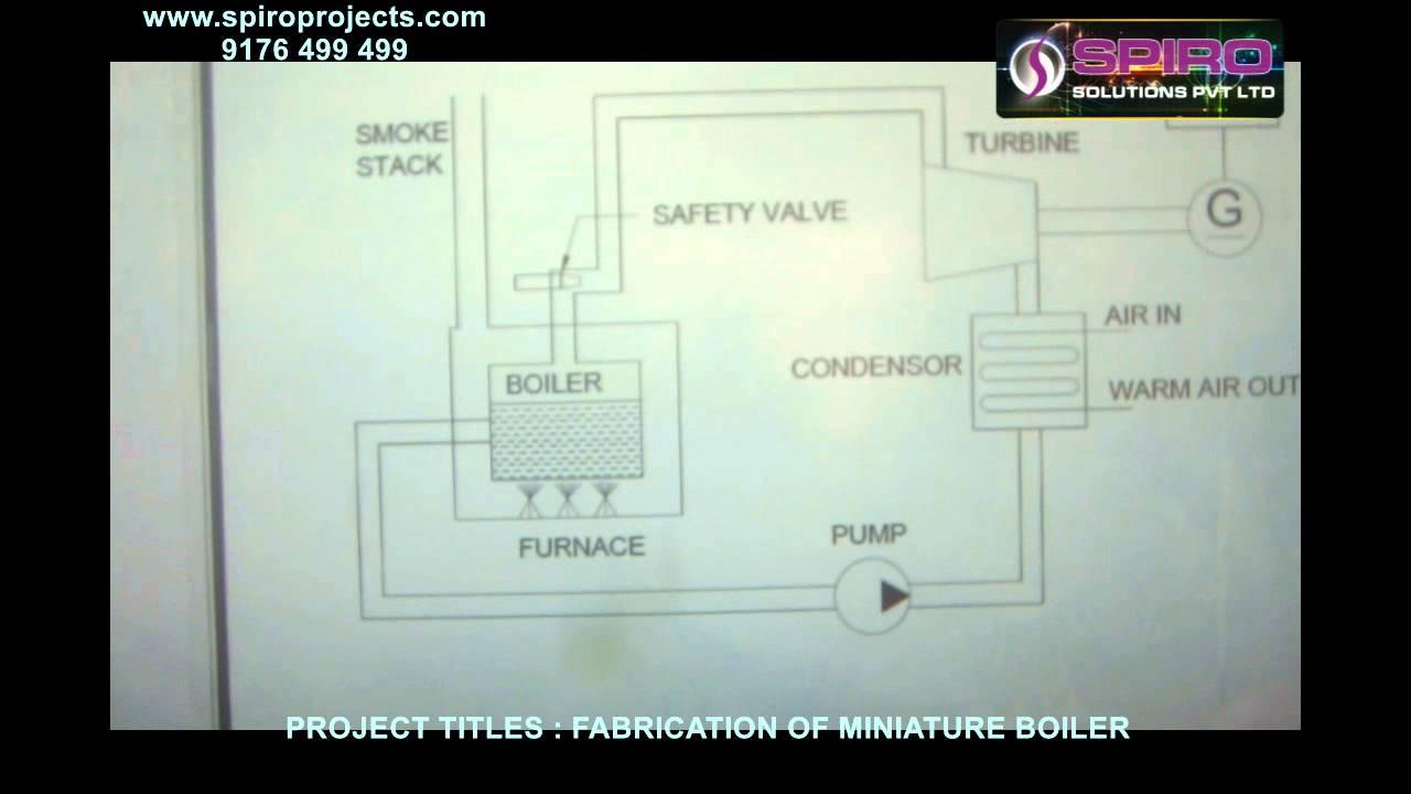 FABRICATION OF MINIATURE BOILER - YouTube