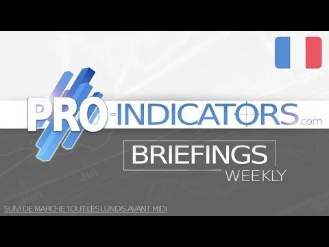 Briefing Swing du 03/02/19 - Grosse volatilité sur le Forex