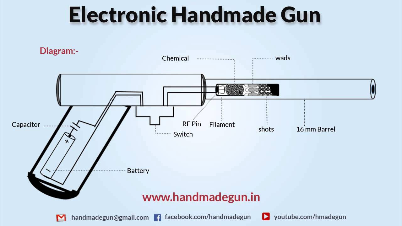Electronic Handmade Gun - Diagram