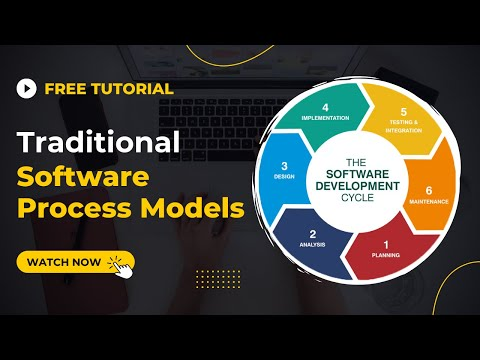 Software Development Life Cycle Models | What are Software Process Models ?