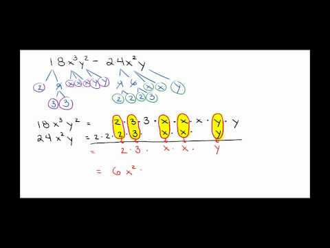 Factoring Polynomials Part 1: Factoring out the GCF (Greatest Common Factor)