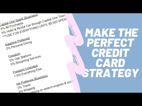 2020-quarter-1-credit-card-points-&-miles-earning-strategy