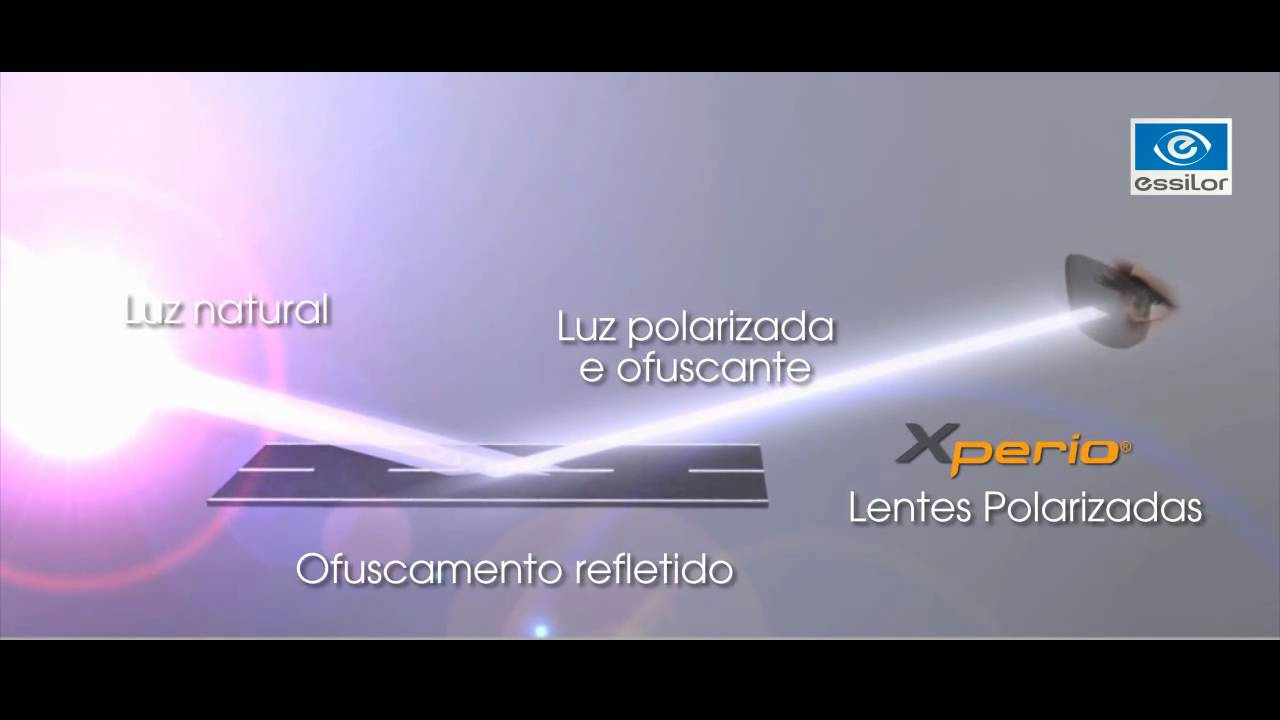 985c5fc521b6c Entenda a lente polarizada - YouTube