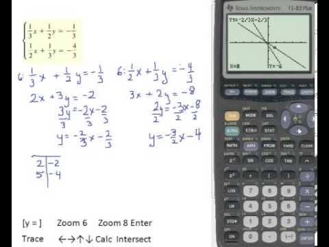 Mod 8 Solving systems of equations with calculator