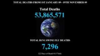 322 Days of Death