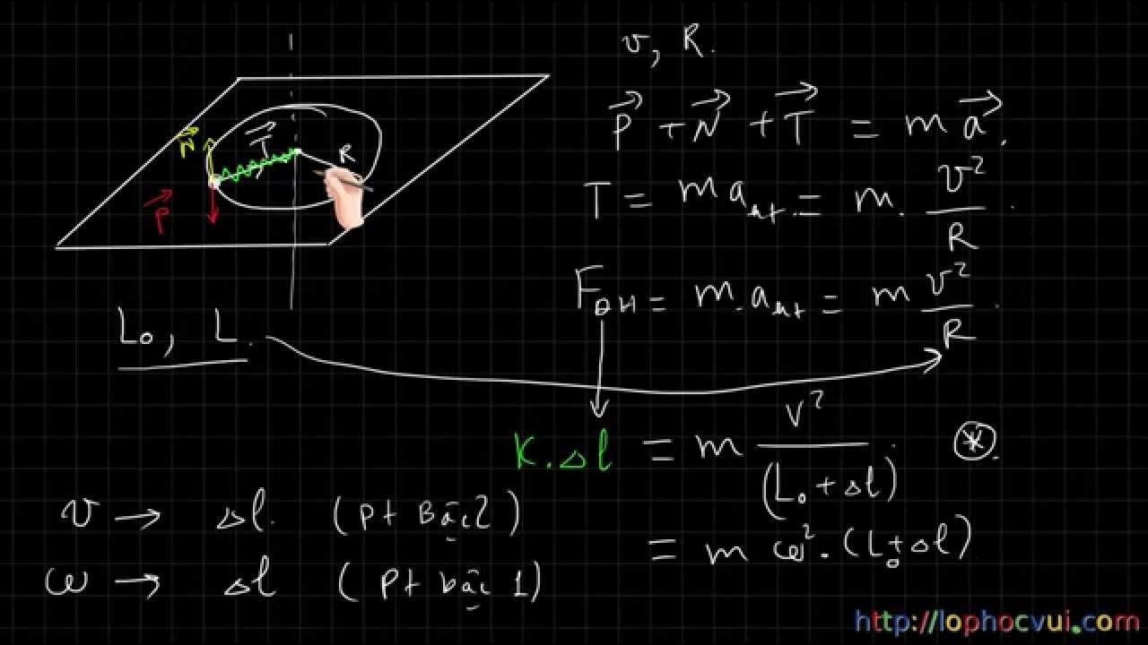 [Vật lí 10 cơ bản và nâng cao] Bài 22- Phần 1- Lực hướng tâm, quán tính li tâm