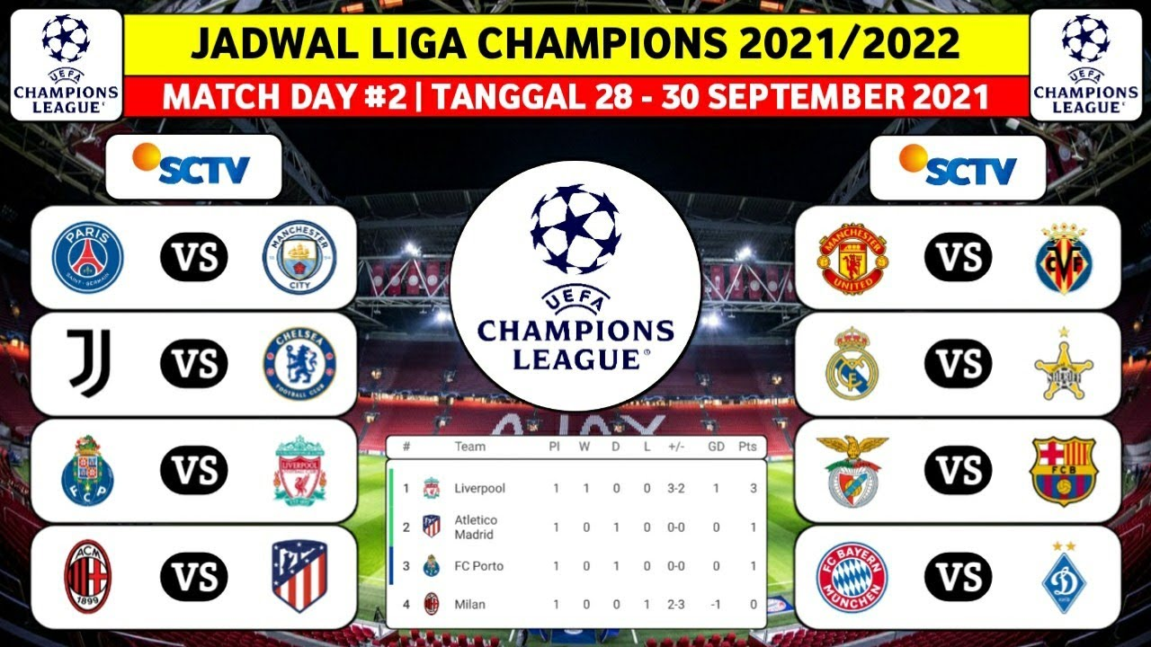 Champions League live stream: Matchday 2 TV schedule, channel ...