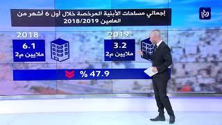 تراجع النشاط العقاري في المملكة خلال النصف الأول من العام الحالي  - (7-8-2019)