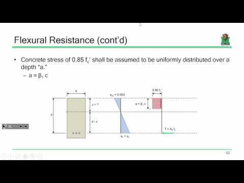 CE 413 Lecture 09:  Design Economy (2017.02.01)