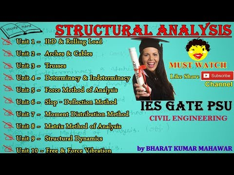 Structural Analysis or Theory of Structure (TOS) Complete Syllabus Detail by Bharat Kumar Mahawar