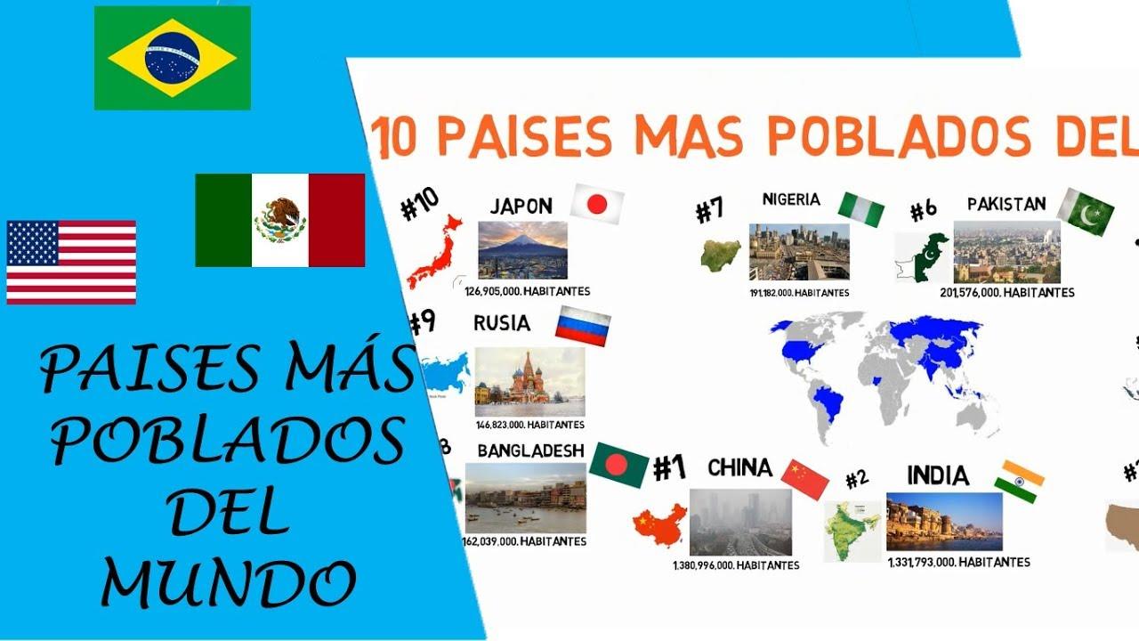 10 pa ses m s poblados del mundo 2018 youtube for Oficina de extranjeria avenida de los poblados