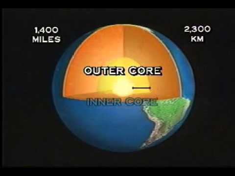 Structure of the Earth YouTube
