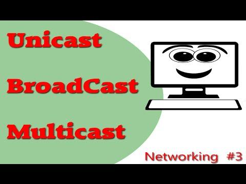 Understanding Unicast Multicast Broadcast