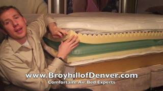 Comfortaire Ic 1100 Air Bed Mattress Explained-select Your Comfort Number & Sleep Great For 20 Years