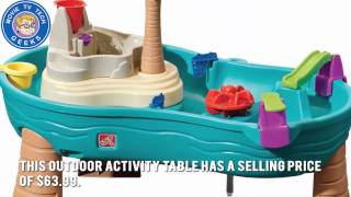 Step2 Splish Splash Seas Water Table Review 2015 Hottest Holiday Kids Toys