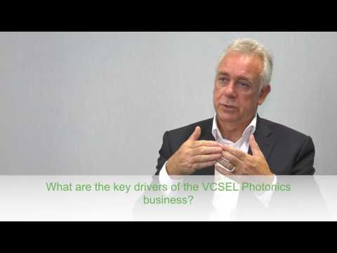 What are the key drivers of the VCSEL Photonics business