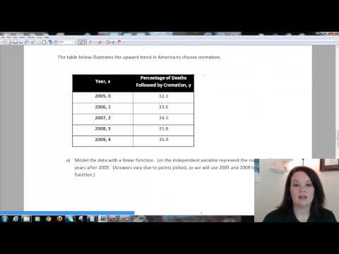 E1.9 Video (Forms of Linear Equations