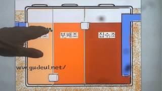 돌집 흙집학교 시공과 이론 강의 1661 / 정화조의 …