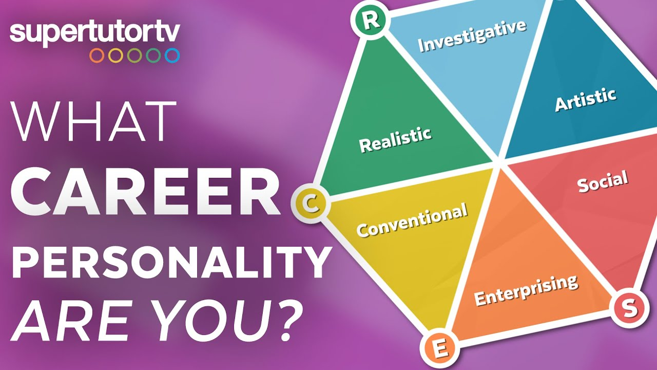 Download What Career Personality Are You? The Six Career Personality Types (Holland Codes)