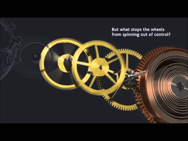 How a watch works ; Mechanical movement