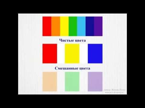 Дизайн Сочетание цветов в интерьере  Цветоведение