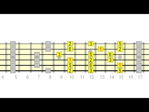 Unbox The Major Pentatonic Scale - Guided Jam Track