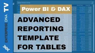 تخصيص نتائج محددة مسبقا قوالب - Fnancial تحليل في السلطة BI
