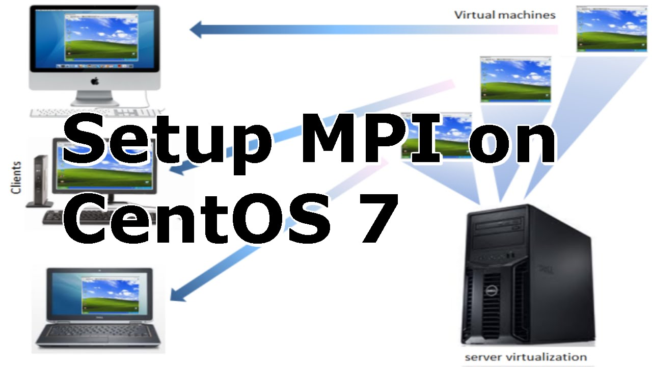 How to Setup MPI on CentOS 7 - 2 Connected Virtual Machines