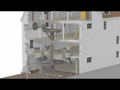 Woodbridge Tide Mill Demonstration Video