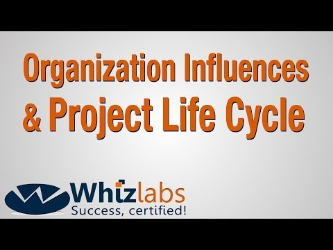 Organization Influences And Project Life Cycle (PMP Certification)
