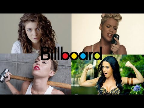Number #1 hits of 2013 (Billboard Hot 100)